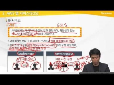 AWS Essential 6강 컴포넌트에 대한 소결합