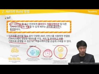 AWS Essential 10강 Lean한 개발 방법