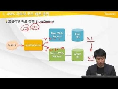 AWS Essential 13강 AWS 개발 및 운영 방안