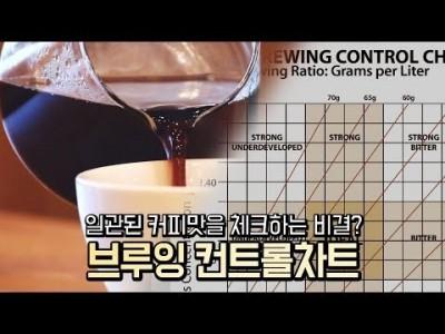 【커피TV】 일관된 커피맛에 도움을 주는 차트?!