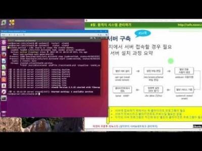 》 이것이 우분투 리눅스다 08장 01교시 : 원격접속서버 개념, 텔넷 서버 구축