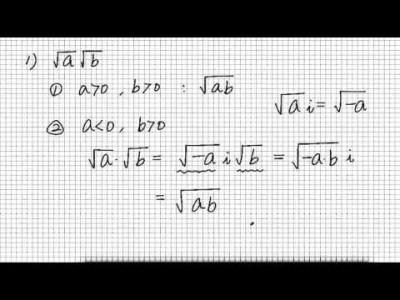 음수의 제곱근