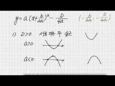 이차함수의 그래프와 이차방정식의 해