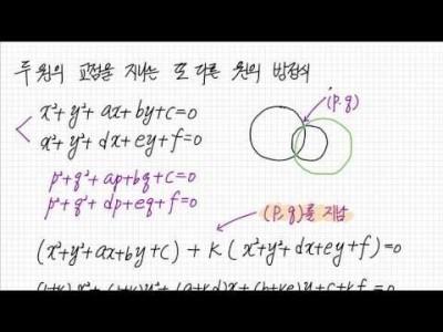 두 원의 교점을 지나는 또 다른 원의 방정식