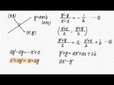 수학1 - 점의 대칭이동
