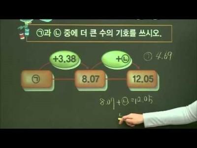초등 수학 개념잡기 - 09강 소수의 덧셈과 뺄셈의 원리    _#003