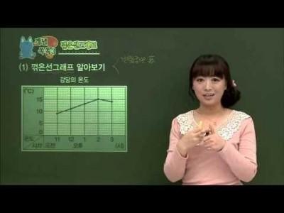 초등 수학 개념잡기 - 22강 자료정리의 방법    _#003