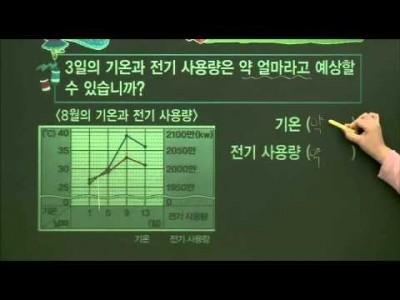 초등 수학 개념잡기 - 22강 자료정리의 방법    _#004