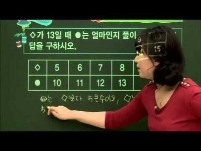 초등 수학 개념잡기 - 24강 문제 해결의 여러가지 방법 찾기2  _#003