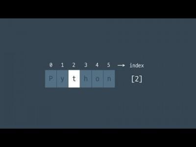 #15 문자열 인덱싱 | 파이썬 강좌 코딩 기초 강의 Python | 김왼손의 왼손코딩