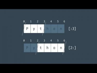 #16 문자열 슬라이싱 | 파이썬 강좌 코딩 기초 강의 Python | 김왼손의 왼손코딩