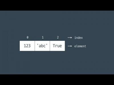 #22 리스트 인덱싱, 슬라이싱 | 파이썬 강좌 코딩 기초 강의 Python | 김왼손의 왼손코딩