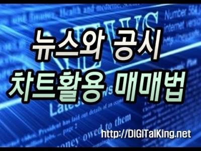 [주식] 뉴스와 공시 차트를 활용한 매매법